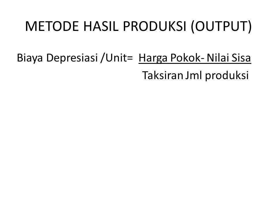 METODE HASIL PRODUKSI (OUTPUT)