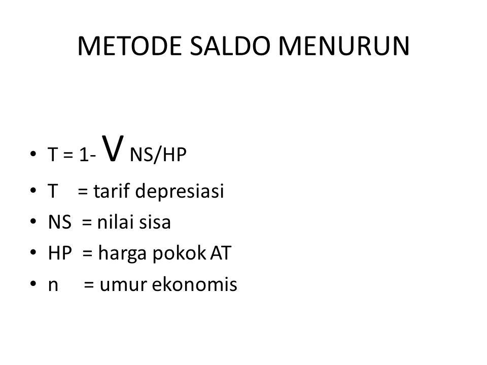 METODE SALDO MENURUN T = 1- V NS/HP T = tarif depresiasi