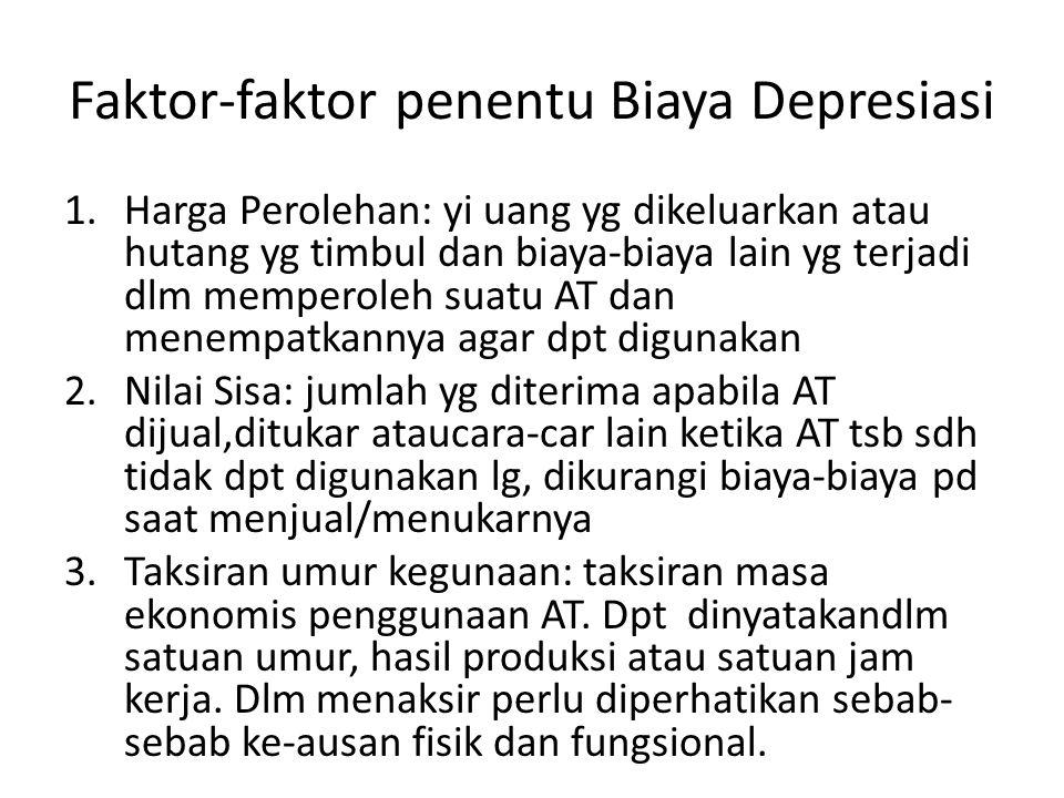 Faktor-faktor penentu Biaya Depresiasi