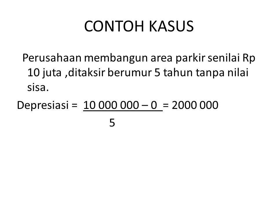 CONTOH KASUS