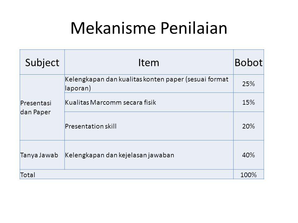 Mekanisme Penilaian Subject Item Bobot Presentasi dan Paper