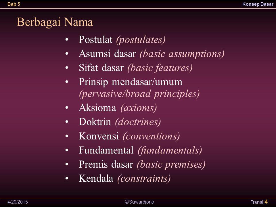 Berbagai Nama Postulat (postulates) Asumsi dasar (basic assumptions)