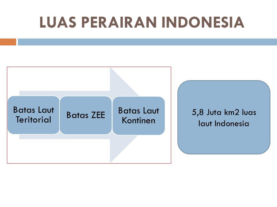LUAS PERAIRAN INDONESIA