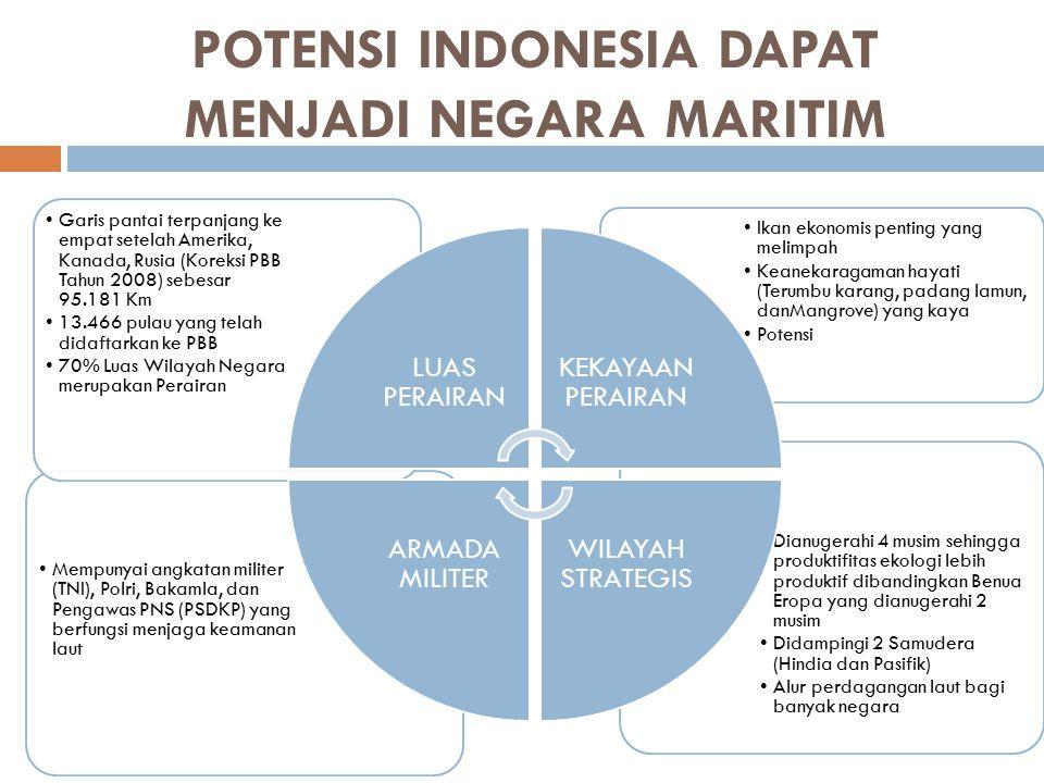 POTENSI INDONESIA DAPAT MENJADI NEGARA MARITIM