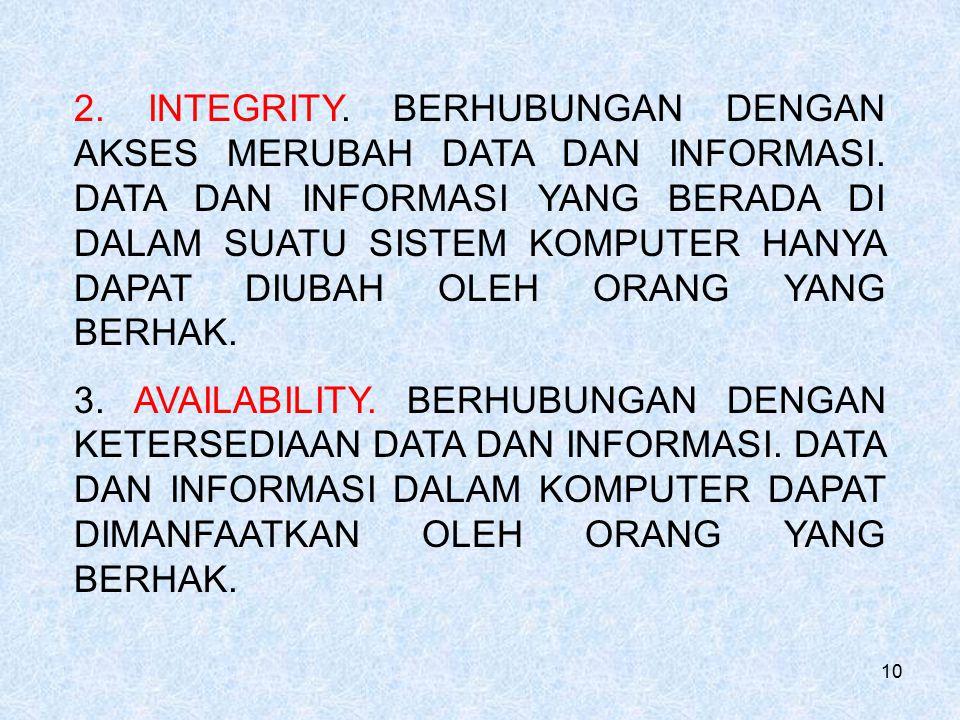 2. INTEGRITY. BERHUBUNGAN DENGAN AKSES MERUBAH DATA DAN INFORMASI