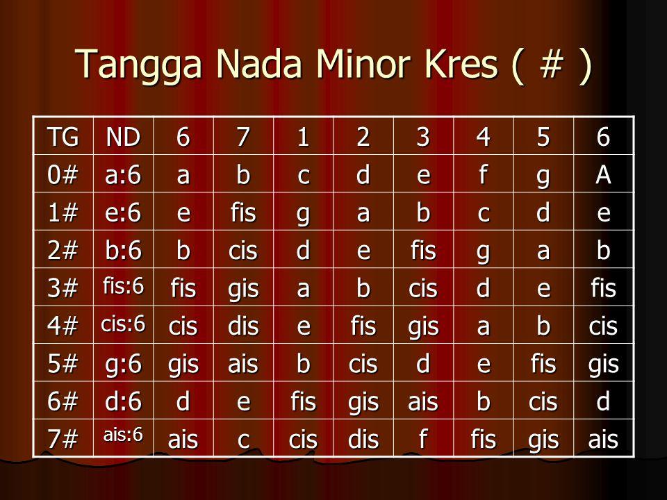 Tangga Nada Minor Kres ( # )