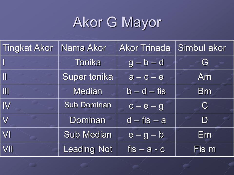 Akor G Mayor Tingkat Akor Nama Akor Akor Trinada Simbul akor I Tonika