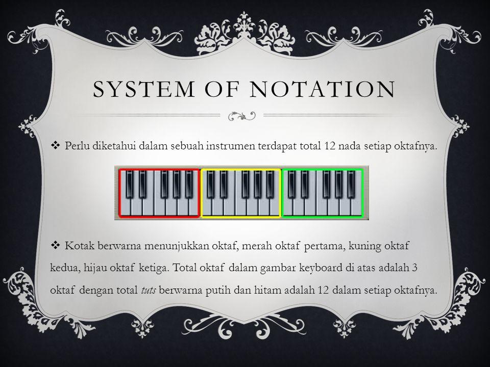 system of notation Perlu diketahui dalam sebuah instrumen terdapat total 12 nada setiap oktafnya.