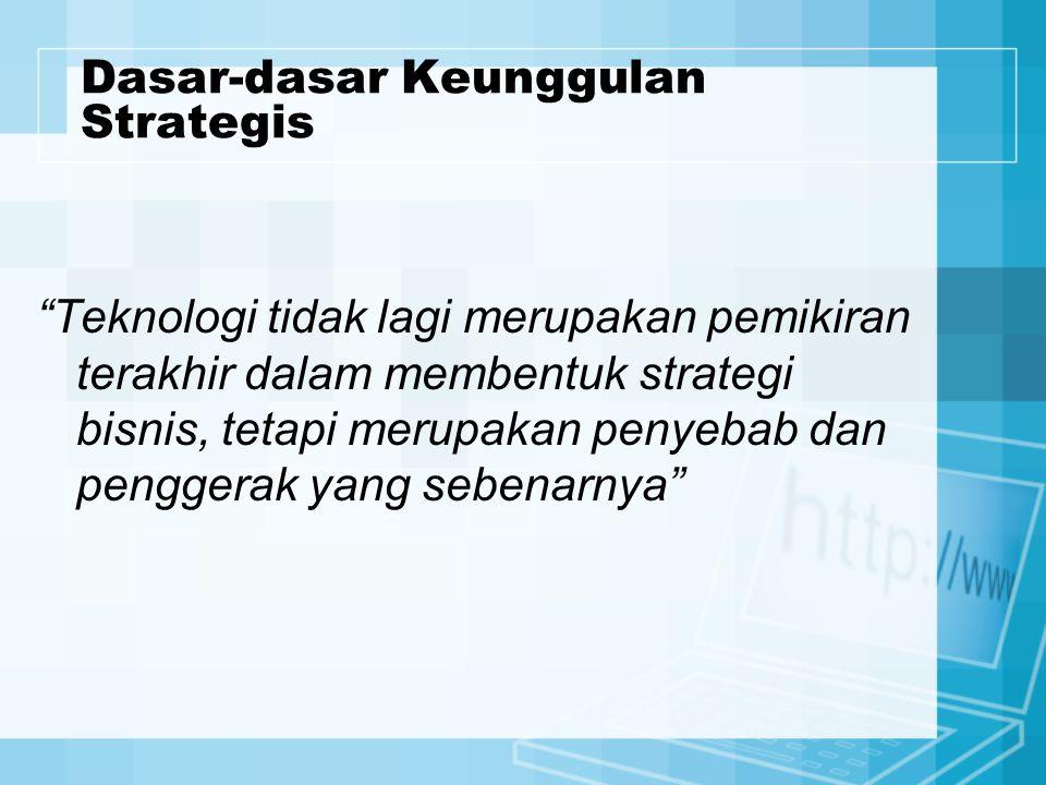 Dasar-dasar Keunggulan Strategis