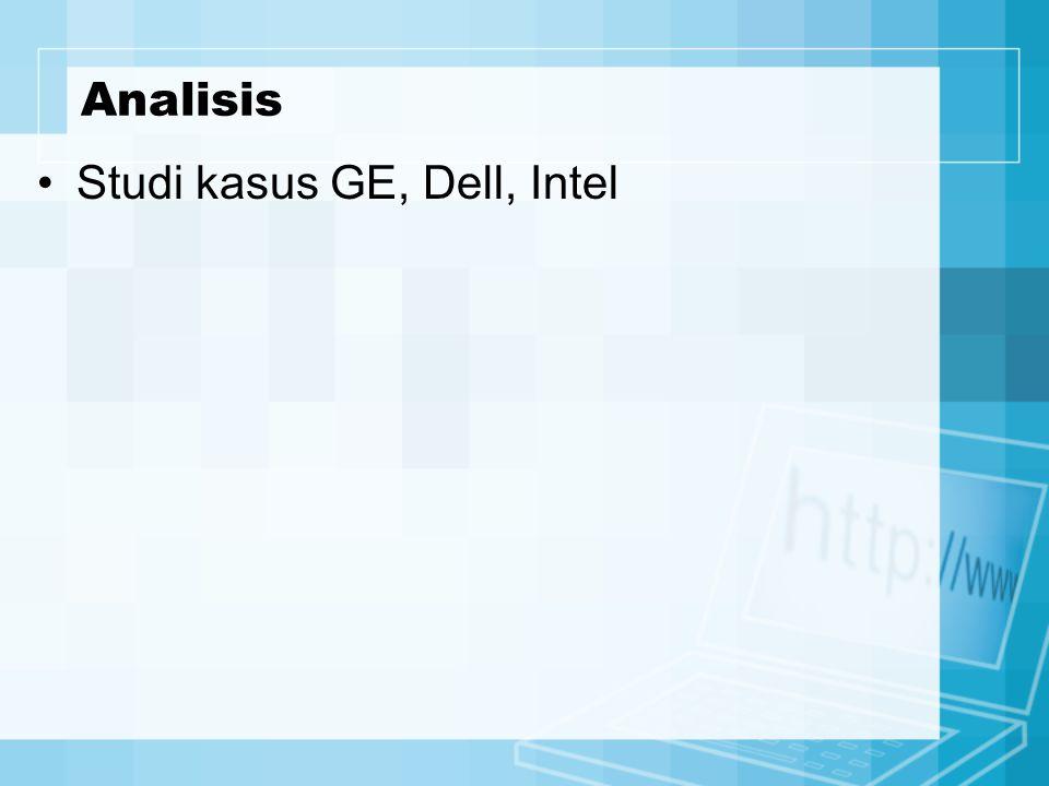 Studi kasus GE, Dell, Intel