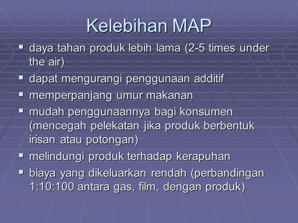 Kelebihan MAP daya tahan produk lebih lama (2-5 times under the air)