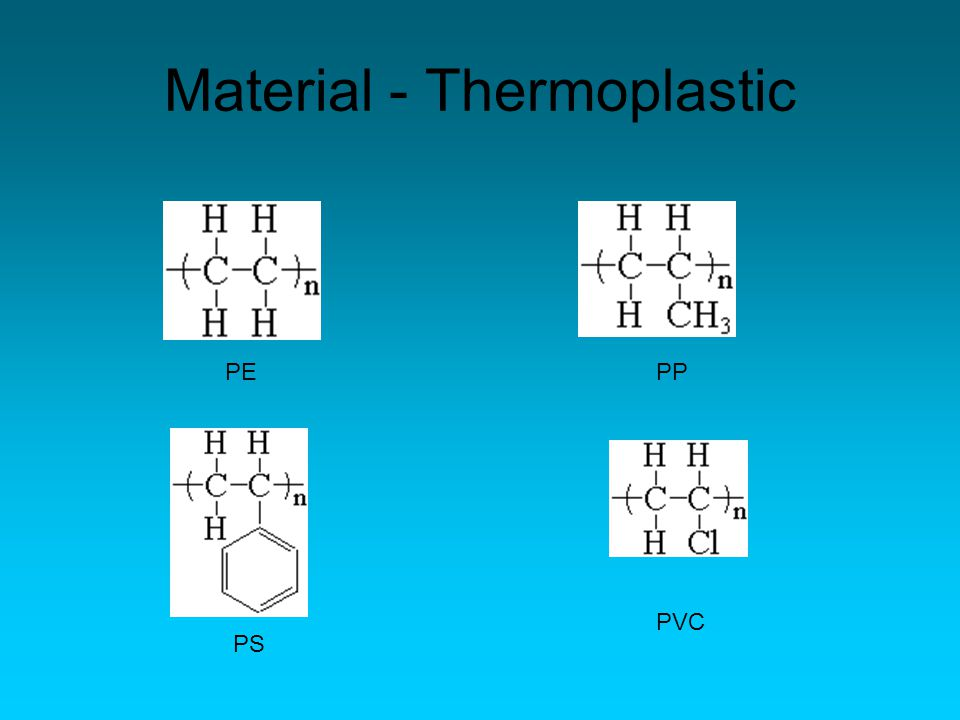 Material - Thermoplastic