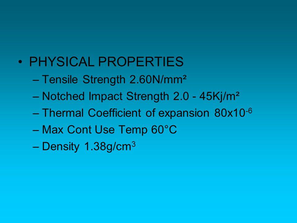 PHYSICAL PROPERTIES Tensile Strength 2.60N/mm²