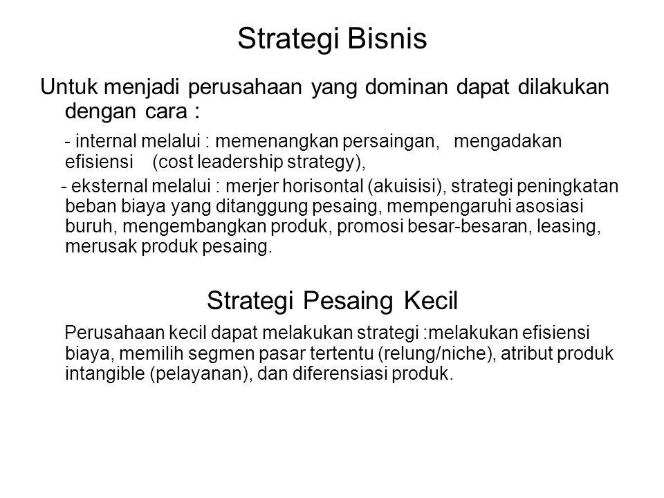 Strategi Pesaing Kecil