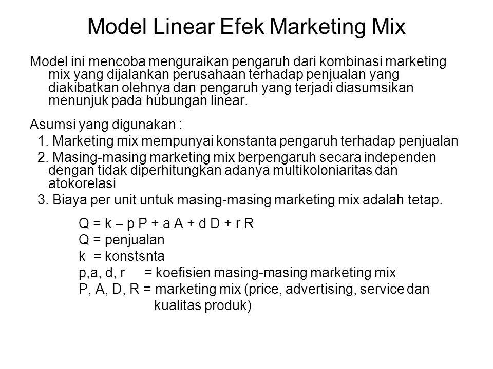 Model Linear Efek Marketing Mix