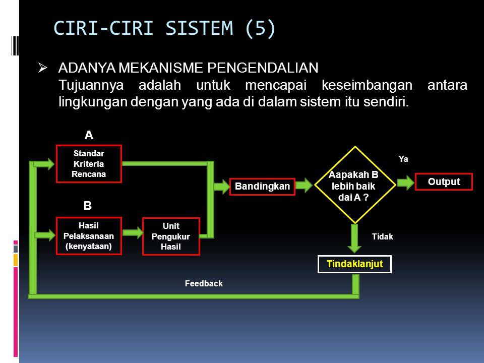 CIRI-CIRI SISTEM (5) ADANYA MEKANISME PENGENDALIAN