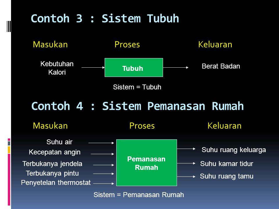 Contoh 4 : Sistem Pemanasan Rumah