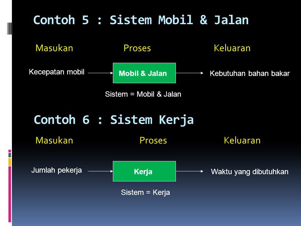 Contoh 5 : Sistem Mobil & Jalan