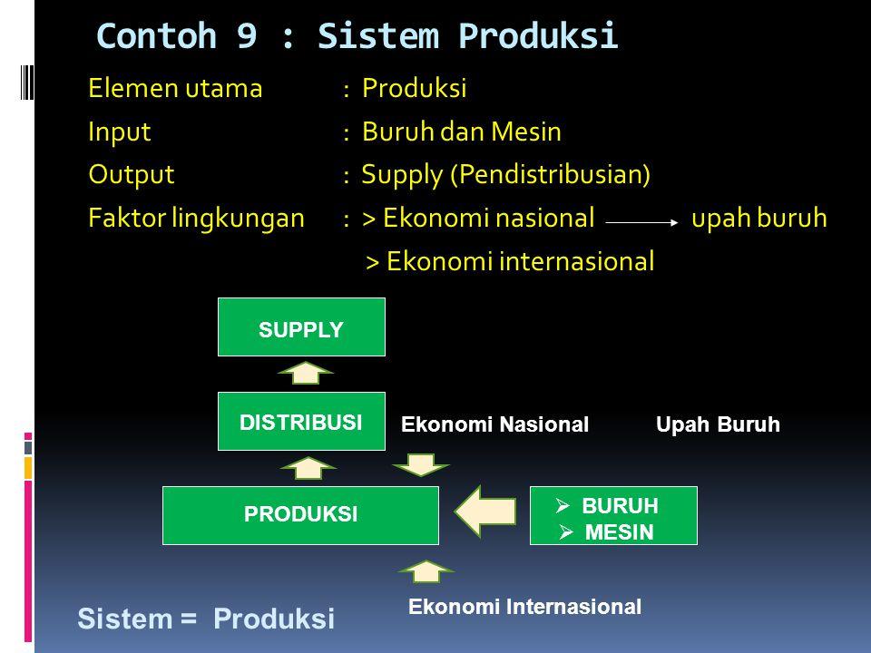 Contoh 9 : Sistem Produksi