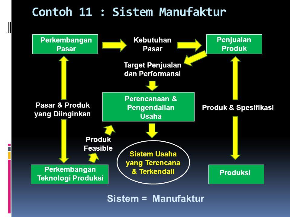 Contoh 11 : Sistem Manufaktur