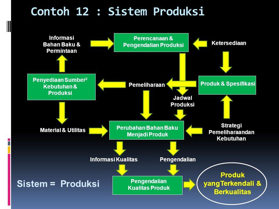 Contoh 12 : Sistem Produksi