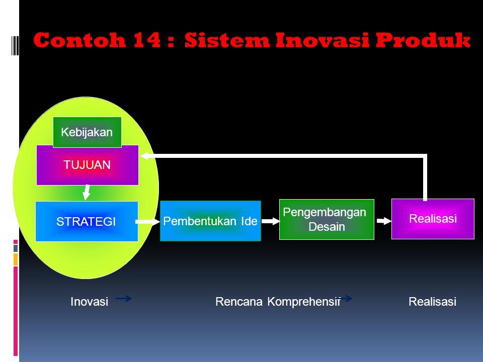 Contoh 14 : Sistem Inovasi Produk