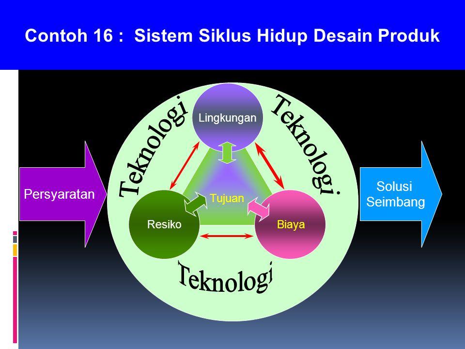 Contoh 16 : Sistem Siklus Hidup Desain Produk