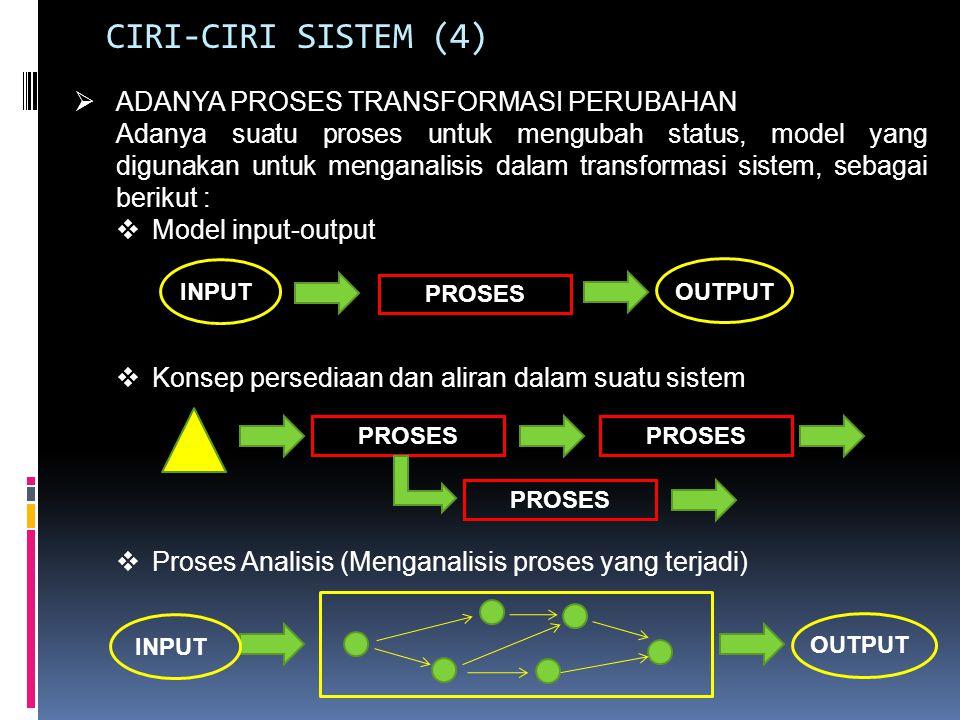 CIRI-CIRI SISTEM (4) ADANYA PROSES TRANSFORMASI PERUBAHAN