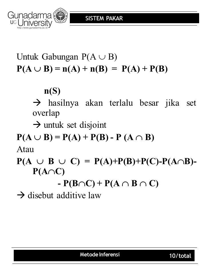 P(A  B) = n(A) + n(B) = P(A) + P(B) n(S)