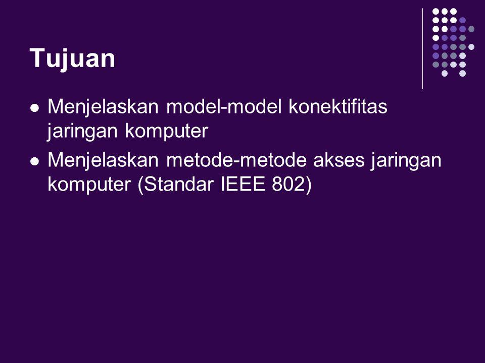 Tujuan Menjelaskan model-model konektifitas jaringan komputer