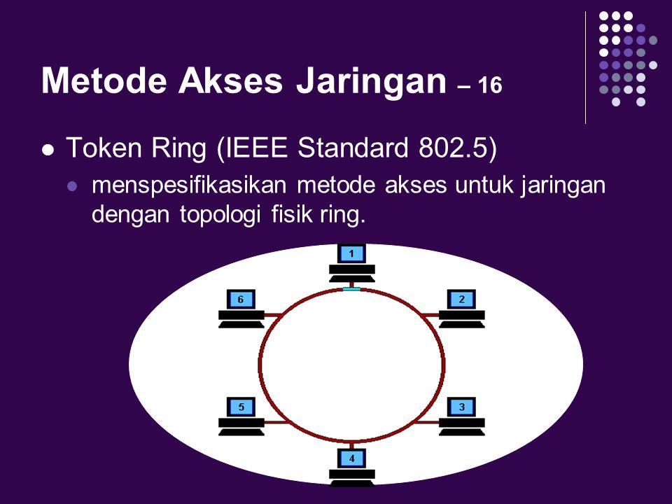 Metode Akses Jaringan – 16