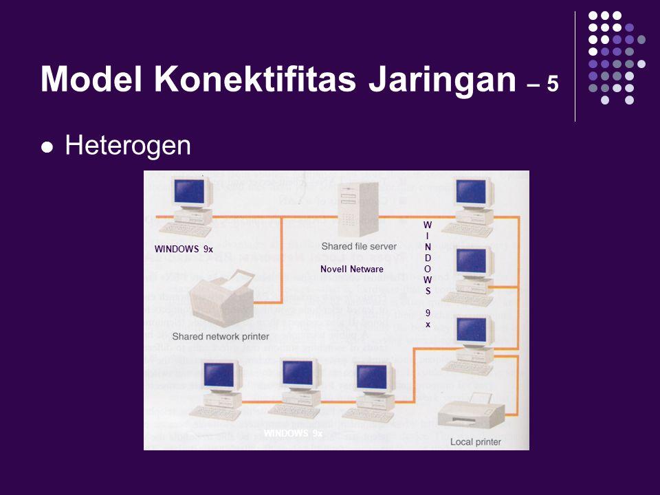 Model Konektifitas Jaringan – 5