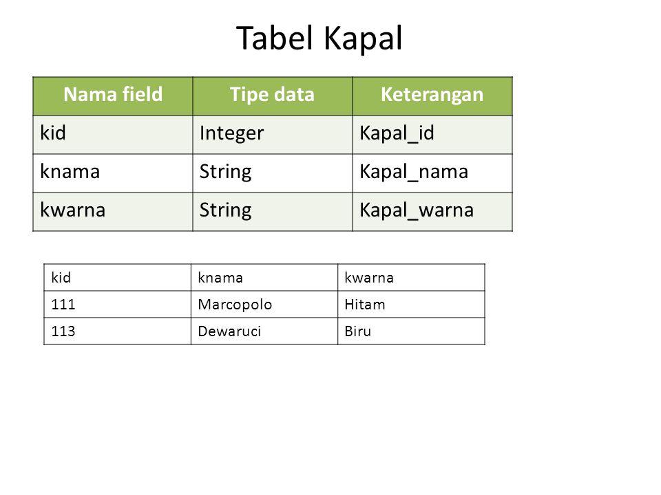 Tabel Kapal Nama field Tipe data Keterangan kid Integer Kapal_id knama