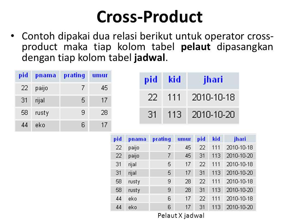 Cross-Product Contoh dipakai dua relasi berikut untuk operator cross-product maka tiap kolom tabel pelaut dipasangkan dengan tiap kolom tabel jadwal.