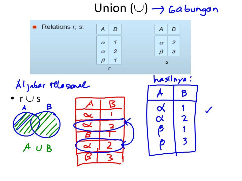 Union () r  s
