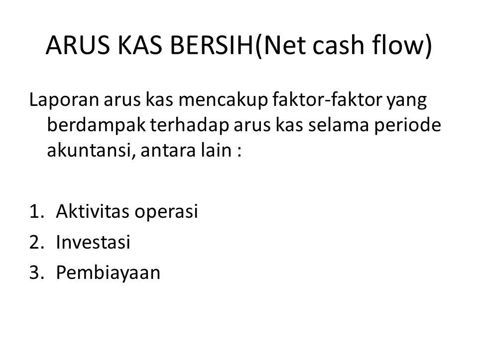 ARUS KAS BERSIH(Net cash flow)