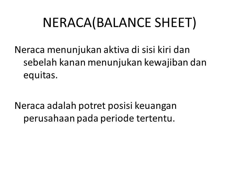 NERACA(BALANCE SHEET)