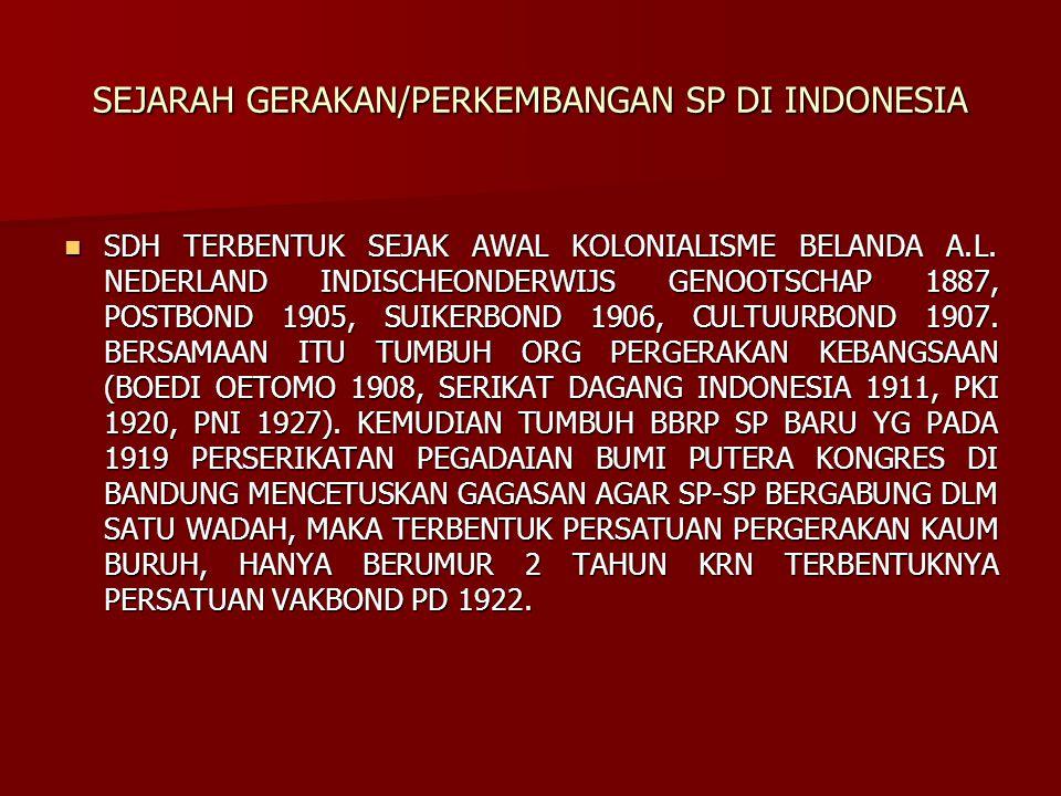 SEJARAH GERAKAN/PERKEMBANGAN SP DI INDONESIA