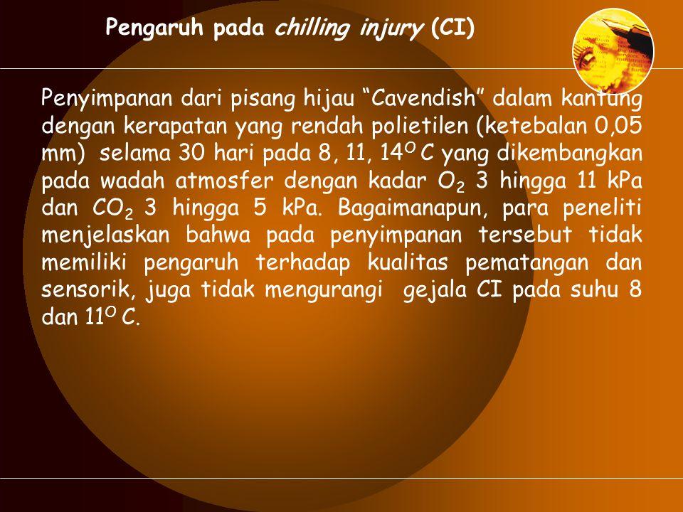 Pengaruh pada chilling injury (CI)