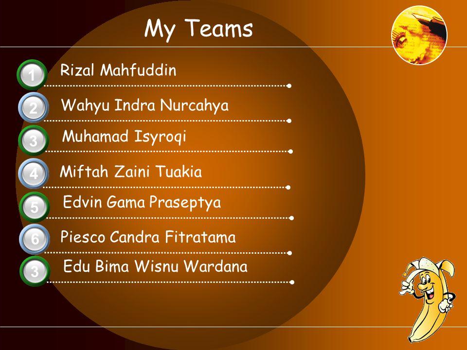 My Teams Rizal Mahfuddin 3 1 Wahyu Indra Nurcahya 2 Muhamad Isyroqi 3