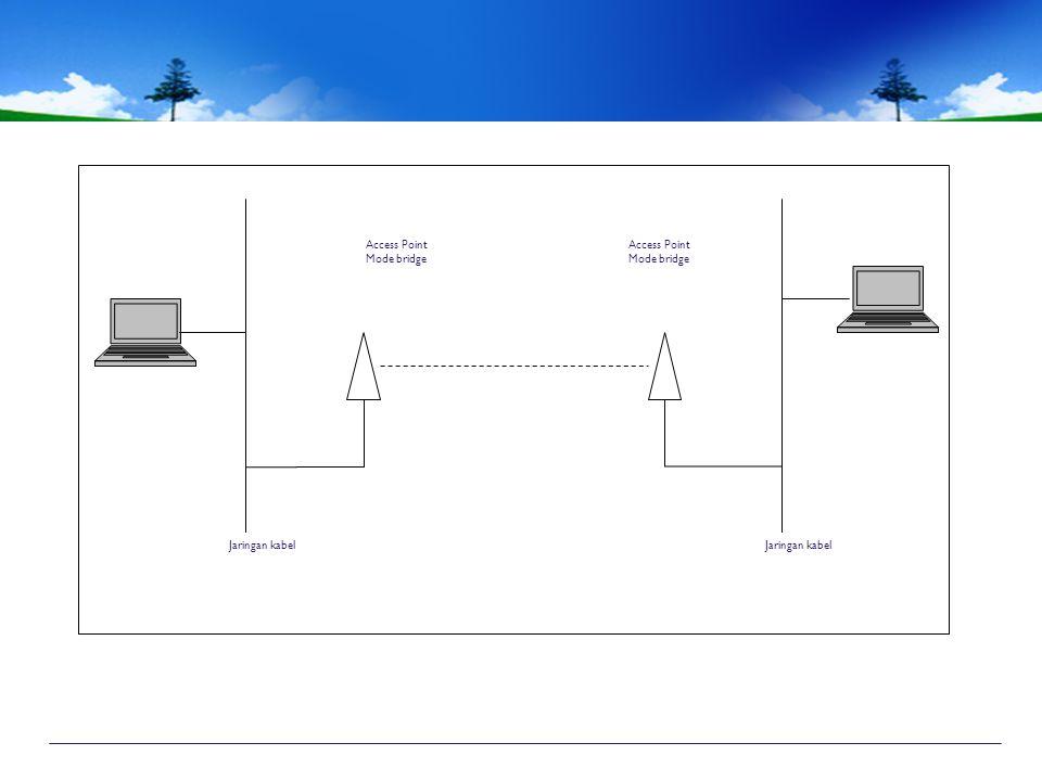 Access Point Mode bridge Jaringan kabel