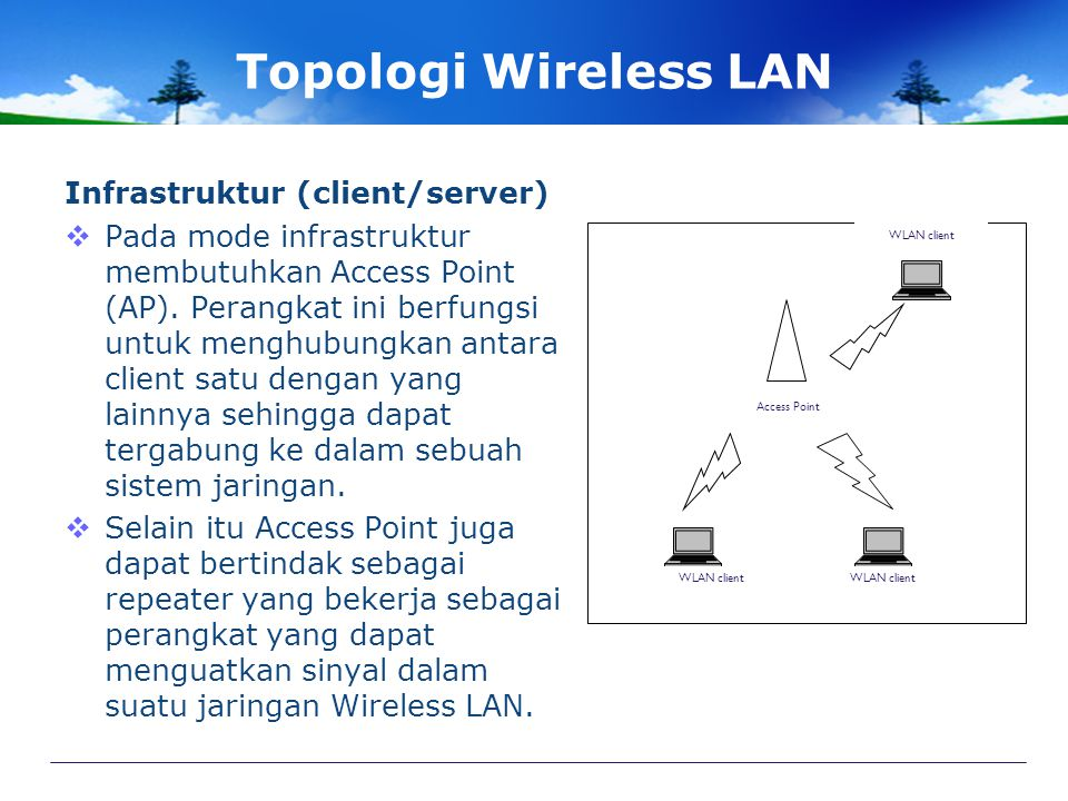 Topologi Wireless LAN Infrastruktur (client/server)