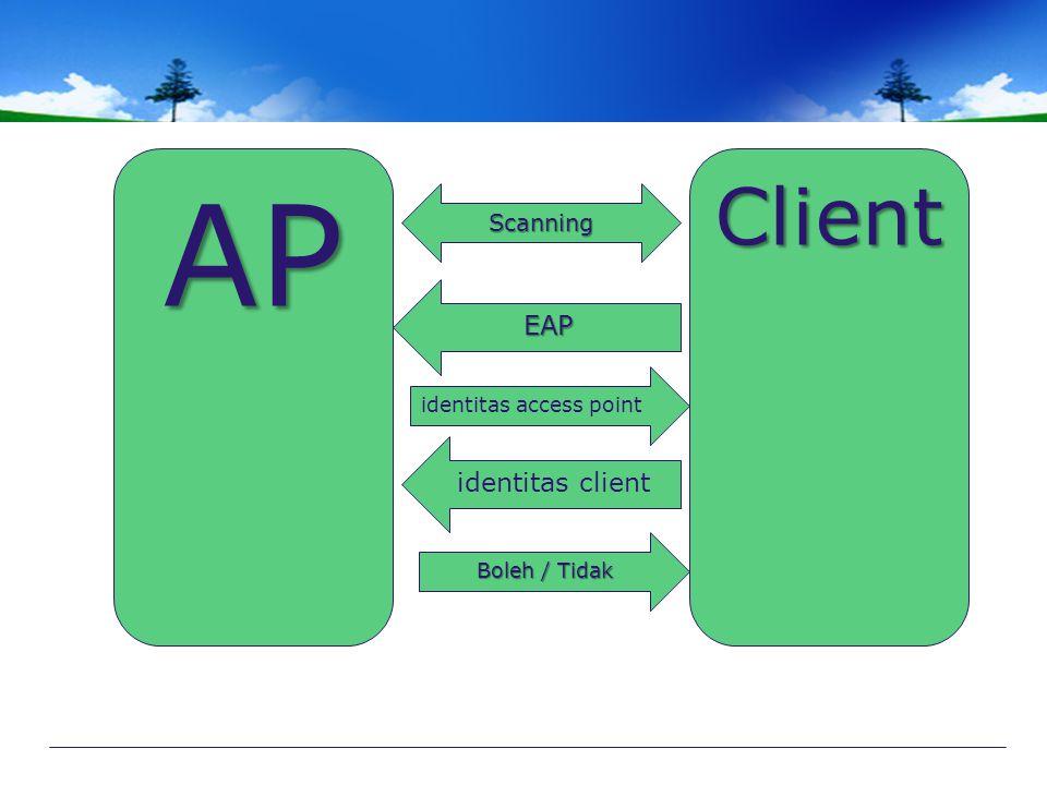 AP Client EAP identitas client Scanning identitas access point