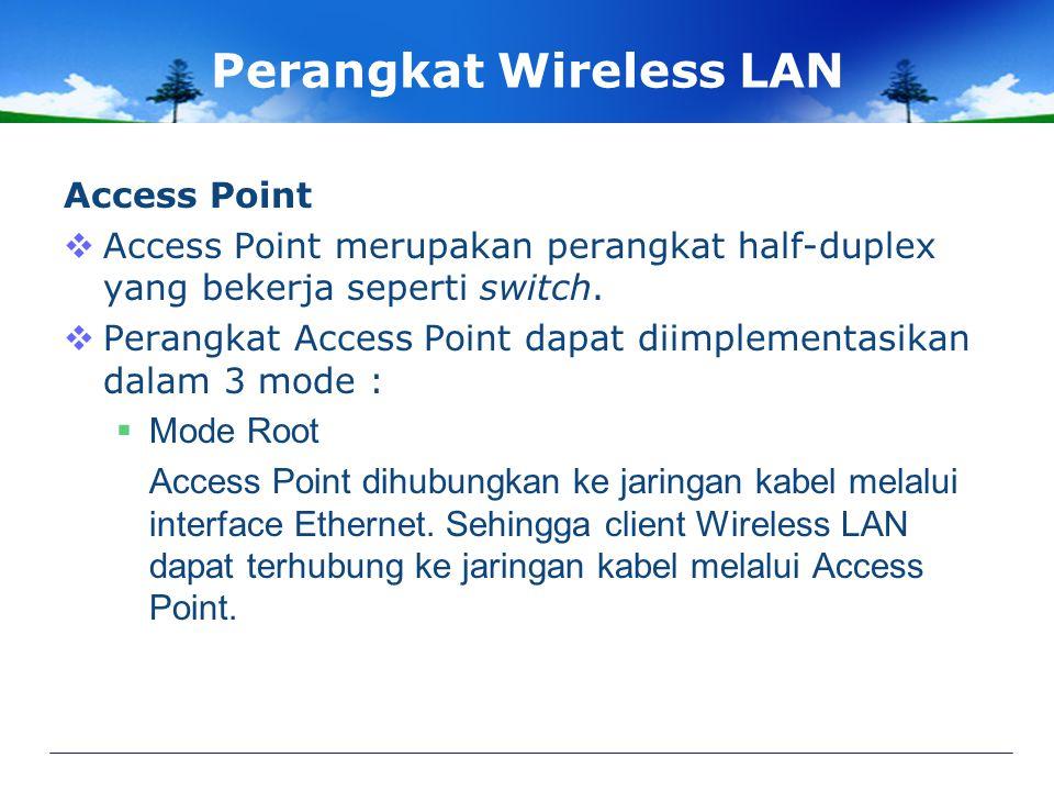 Perangkat Wireless LAN