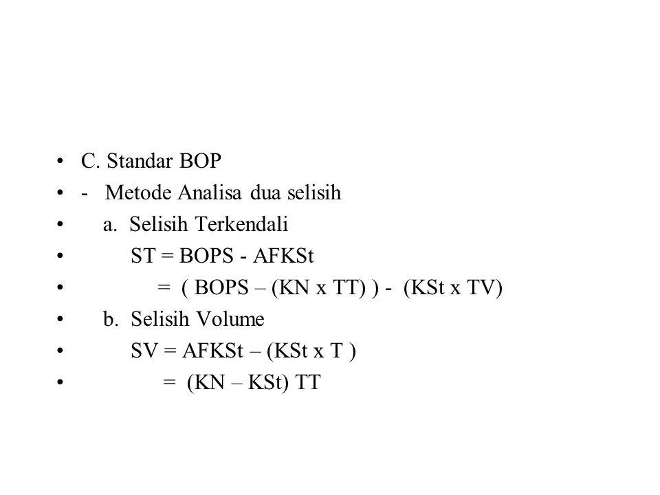 C. Standar BOP - Metode Analisa dua selisih. a. Selisih Terkendali. ST = BOPS - AFKSt. = ( BOPS – (KN x TT) ) - (KSt x TV)