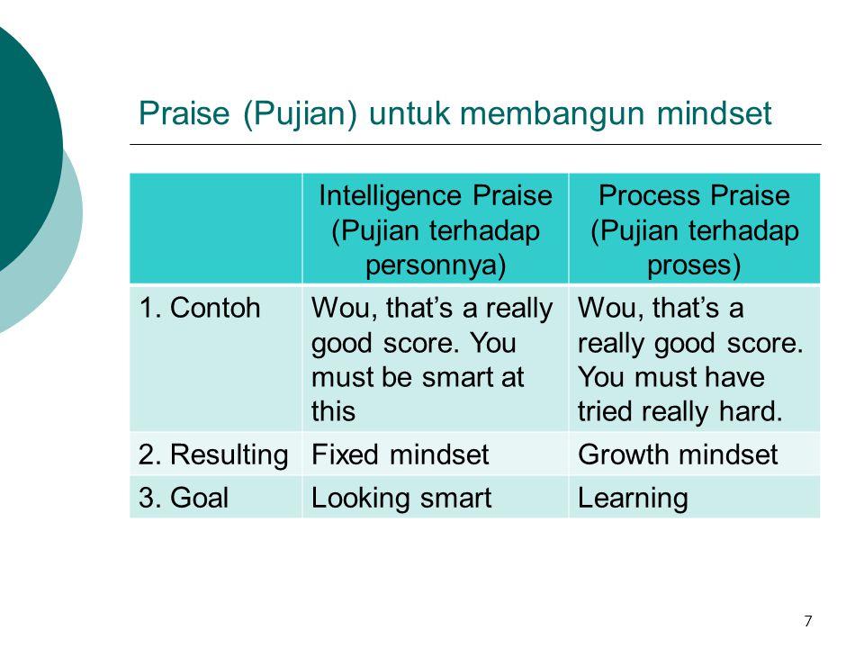Praise (Pujian) untuk membangun mindset