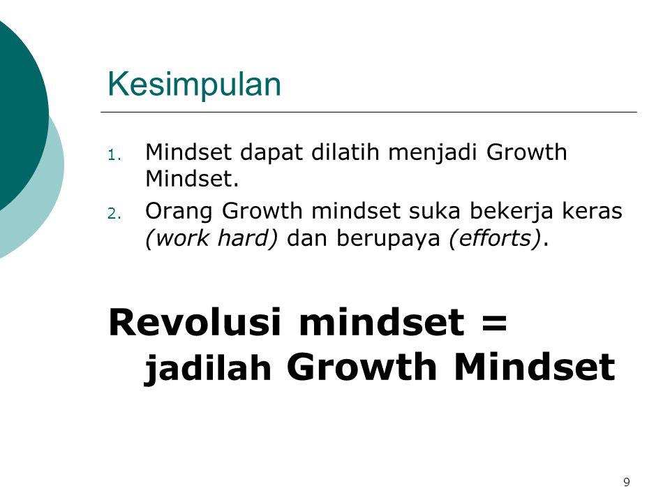 Revolusi mindset = jadilah Growth Mindset