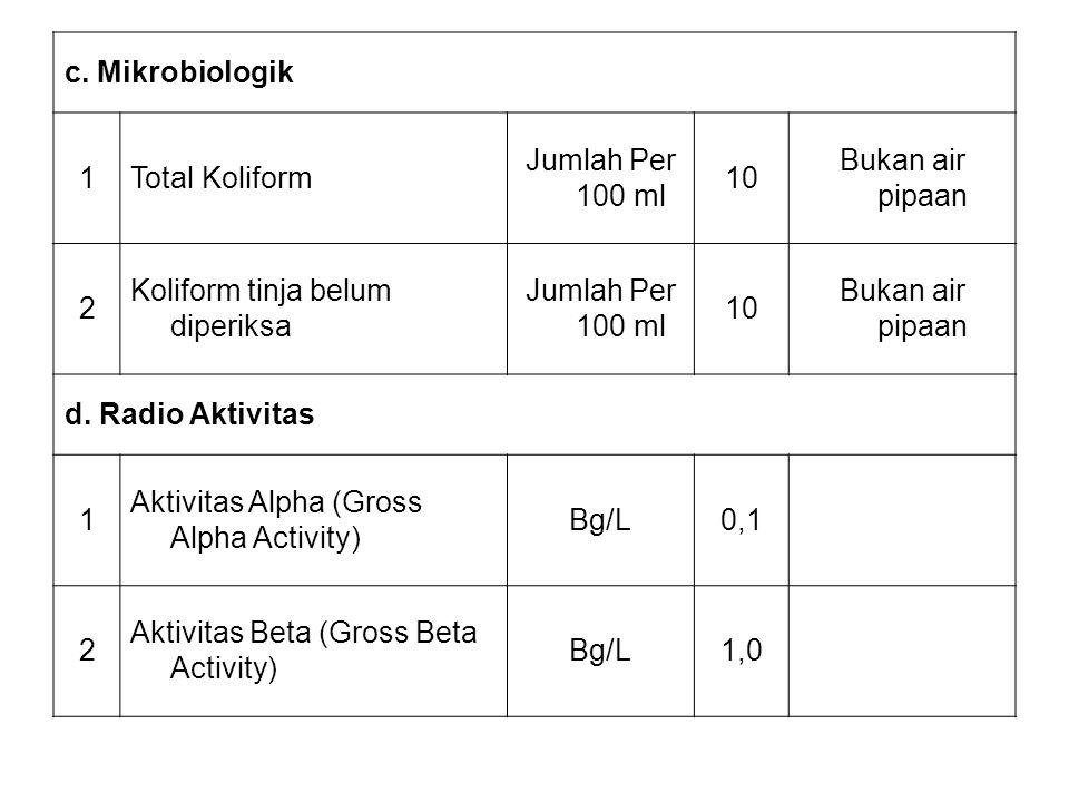 c. Mikrobiologik 1. Total Koliform. Jumlah Per 100 ml. 10. Bukan air pipaan. 2. Koliform tinja belum diperiksa.