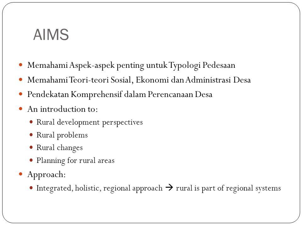 AIMS Memahami Aspek-aspek penting untuk Typologi Pedesaan