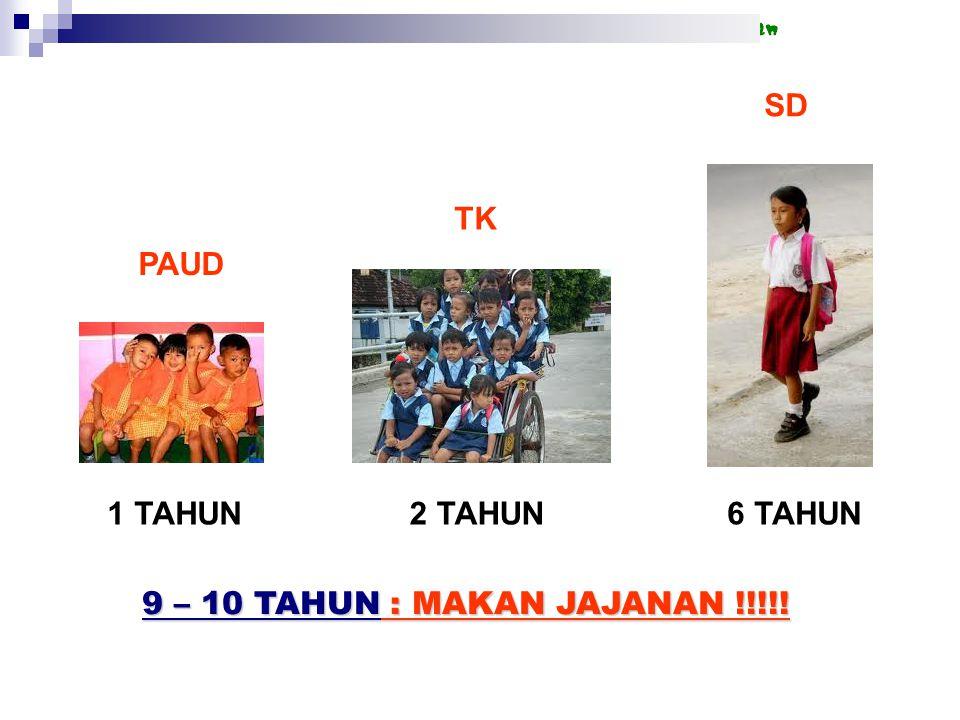 SD TK PAUD 1 TAHUN 2 TAHUN 6 TAHUN 9 – 10 TAHUN : MAKAN JAJANAN !!!!!